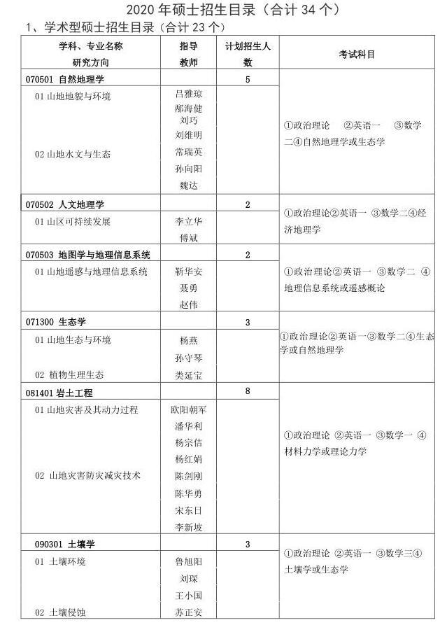 2020考研专业目录:成都山地灾害与环境研究所