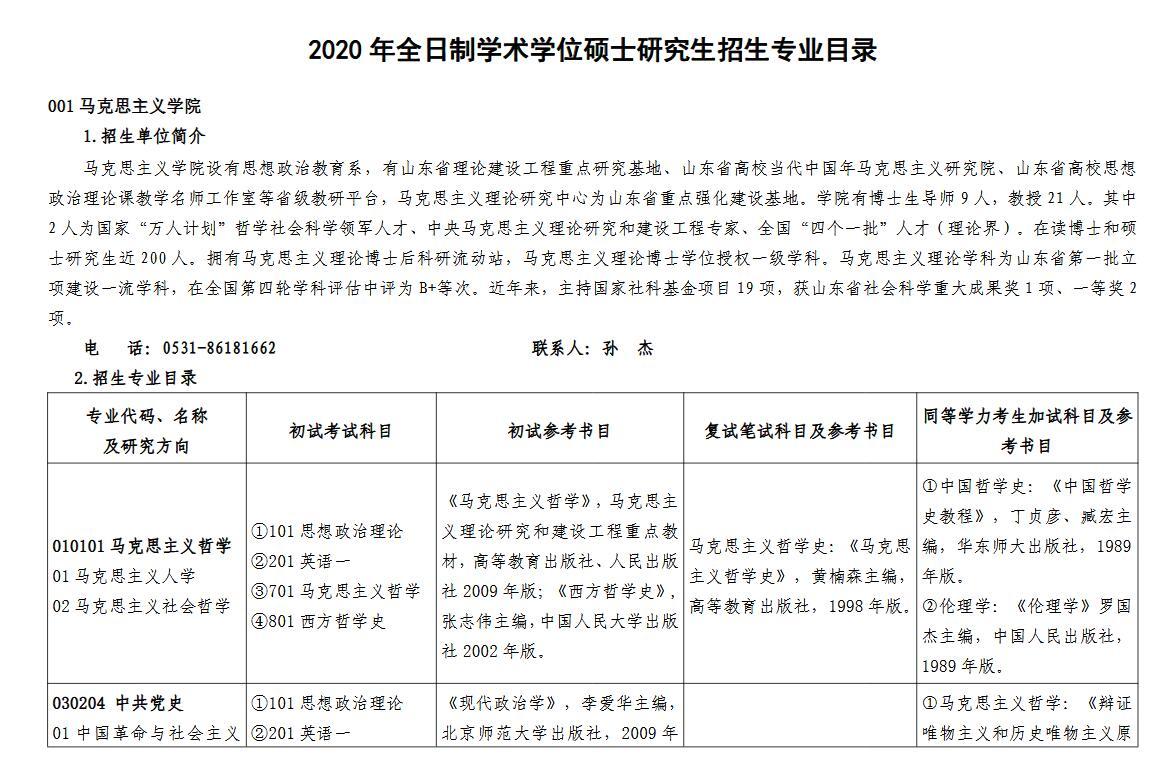 2020考研专业目录:山东师范大学硕士招生专业目录