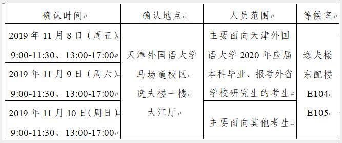 天津外国语大学2020考研现场确认时间和地点