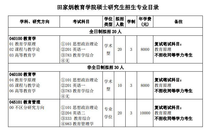 三峡大学田家炳教育学院2021考研专业目录