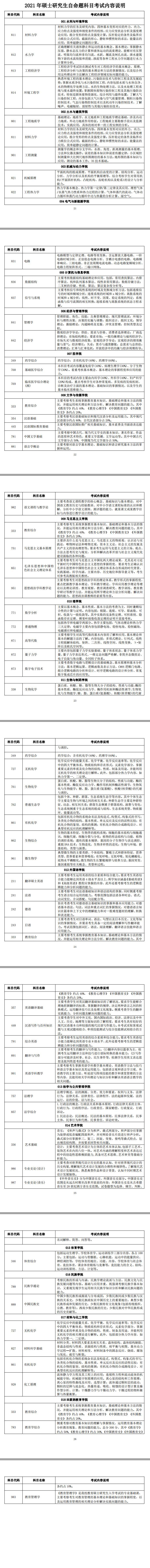 三峡大学2021考研自命题科目考试说明