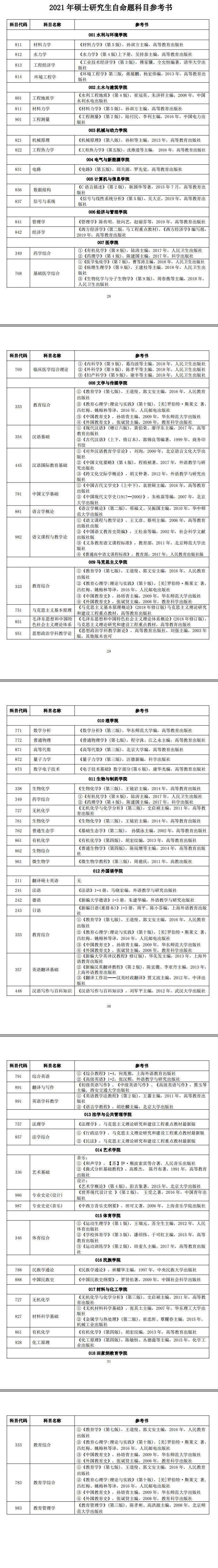 三峡大学2021考研自命题科目参考书