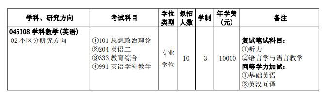 三峡大学外国语学院2021考研专业目录