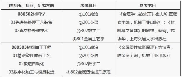 2021研究生招生简章:北京机电研究所硕士生招生专业