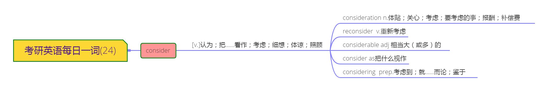 考研英语每日一词(24)