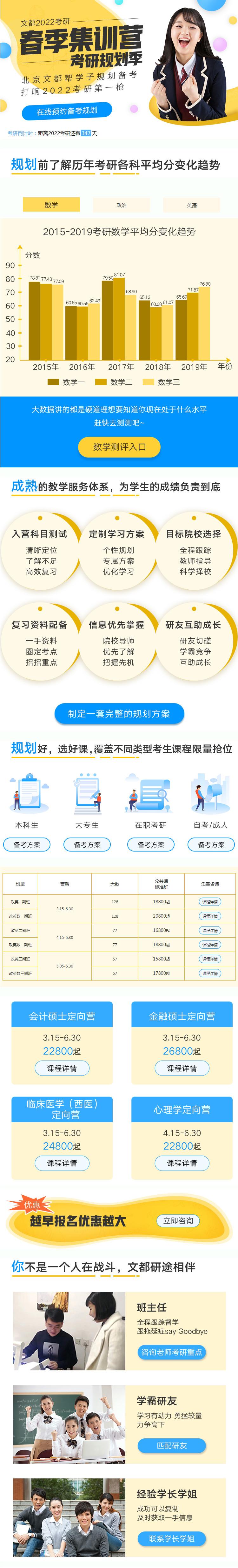 2022文都考研春季集训营-考研规划积极