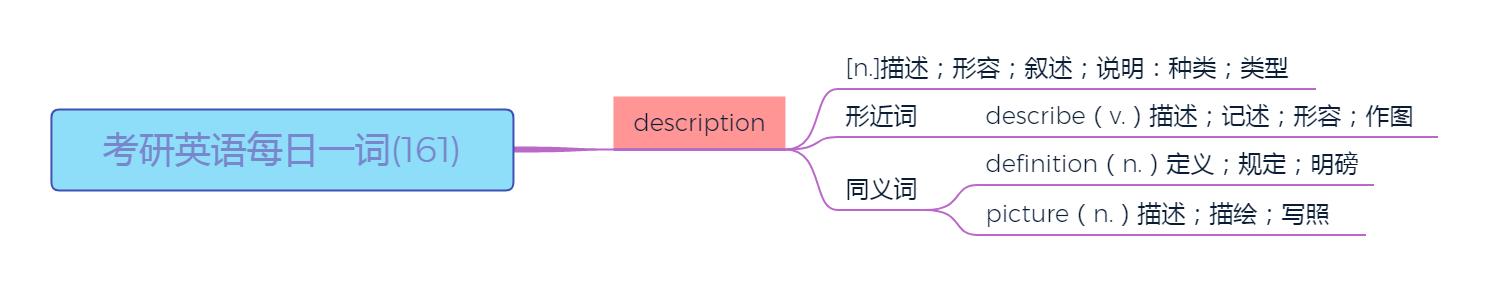 考研英语每日一词(161)