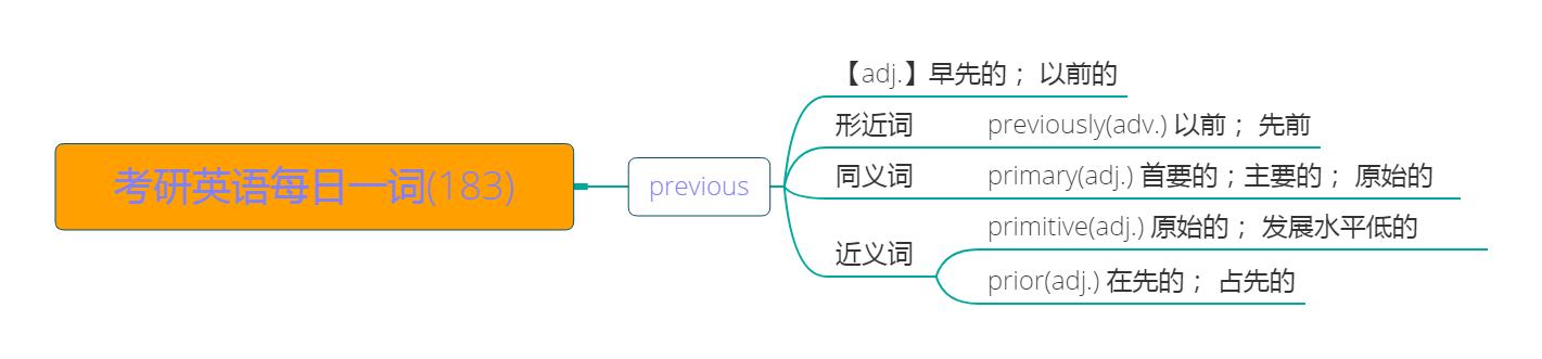 考研英语每日一词(183)