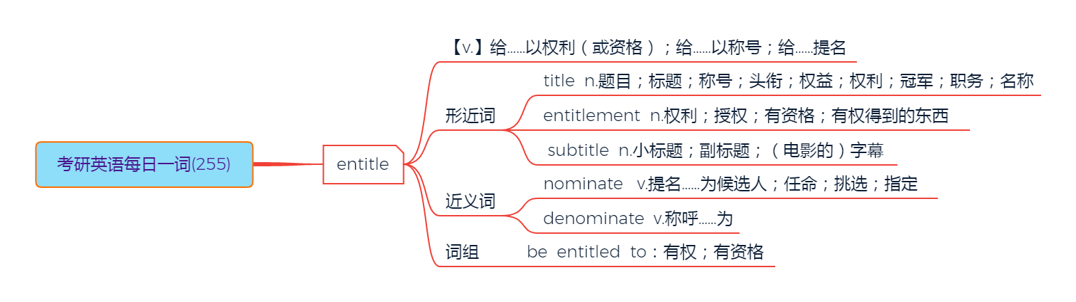 考研英语每日一词(255)