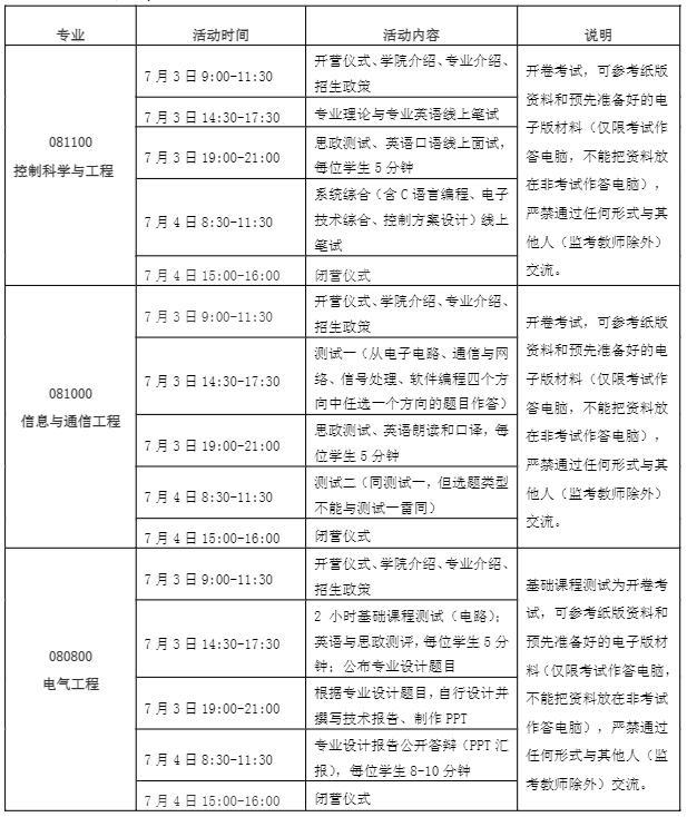 2022保研夏令营:武汉科技大学信息科学与工程学院夏令营活动内容
